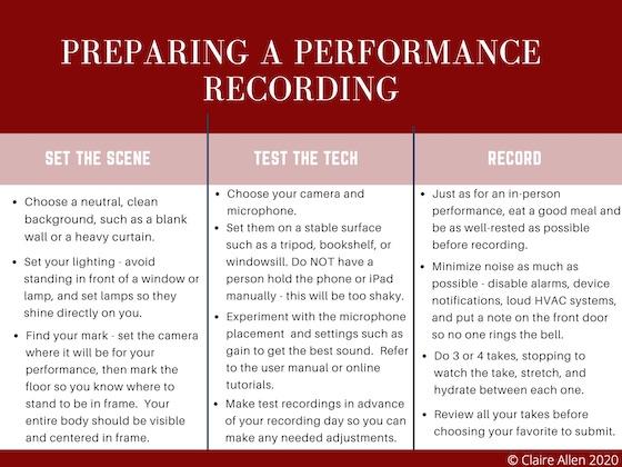 Prepare Recording