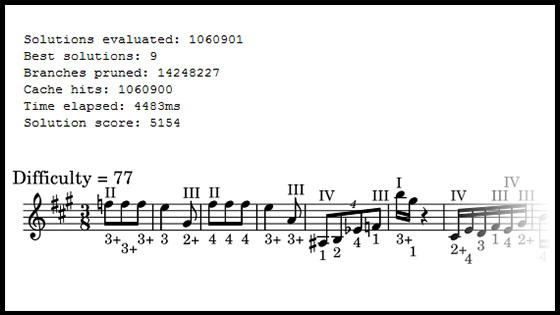 Automated Violin Fingerings Insights