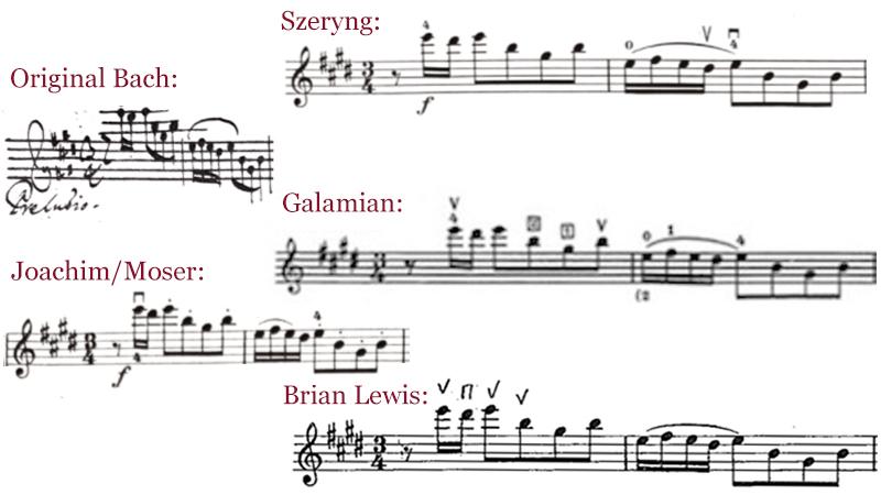 Bach Preludio bowings