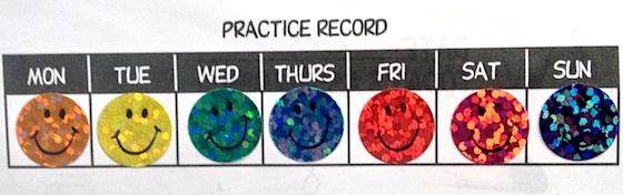 Practice record